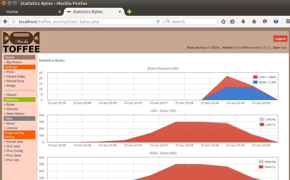 TOFFEE_Mocha bytes stats [CDN]