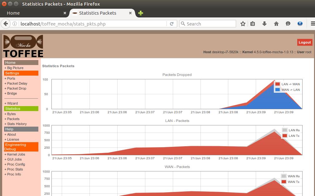 TOFFEE_Mocha packets stats [CDN]